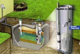 55 Septic Tank Layout Diagram 55 Free Engine Image For User Manual Download